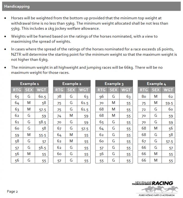 Screenshot_2020-06-27 July-Return-to-Racing_FINAL - July-Return-to-Racing_FINAL pdf.png
